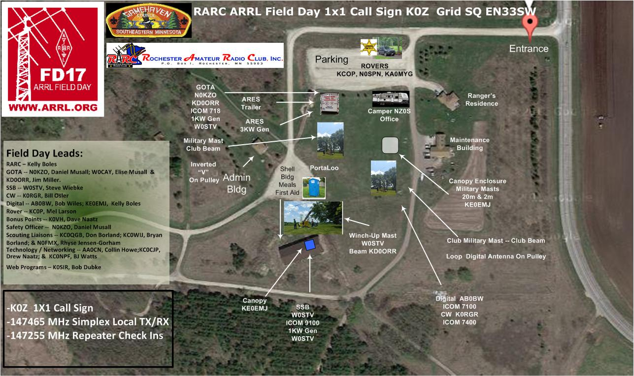 Field Day Layout