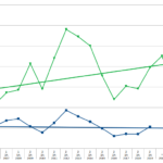 Field Day Score Analysis 2021